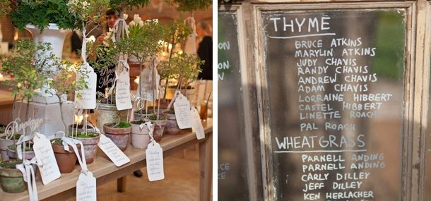 How to Create a Wedding Table Plan
